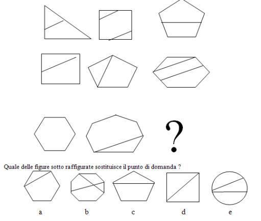 Test E Quiz Logica Test Delle Serie 16 Figurali Diagrammi